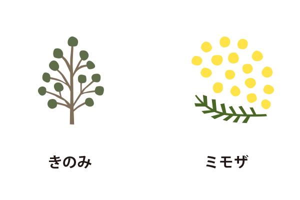 木とミモザのワンポイントの刺繍がお守りのようなランドセル